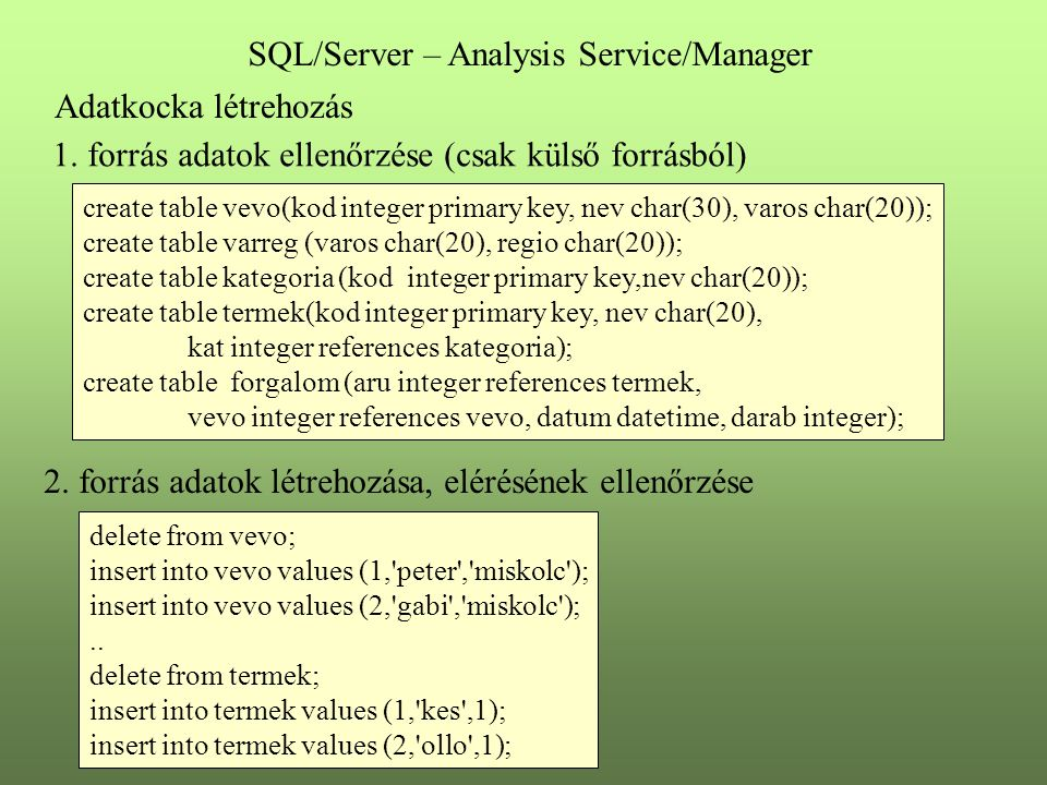 SQL/Server – Analysis Service/Manager