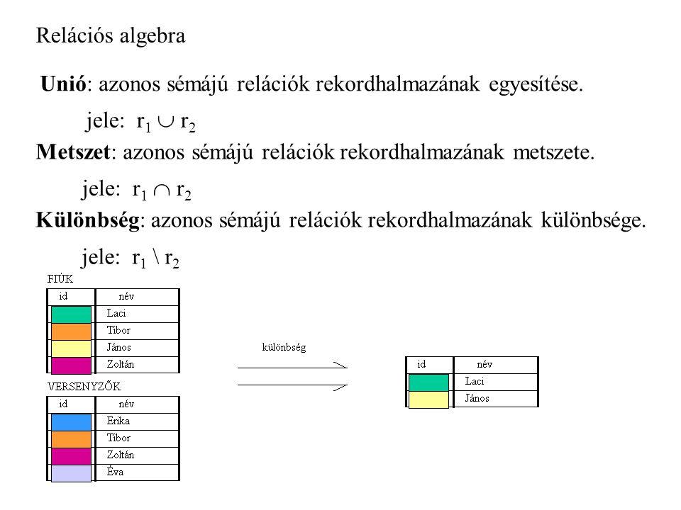 Relációs algebra Unió: azonos sémájú relációk rekordhalmazának egyesítése. jele: r1  r2.