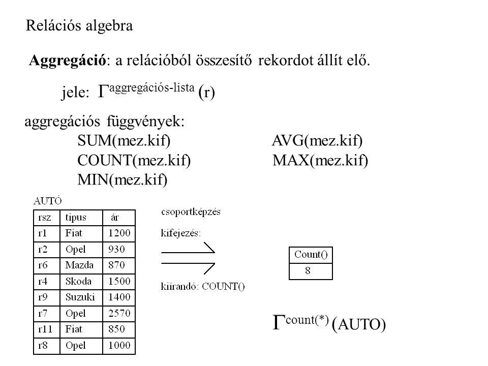 count(*) (AUTO) Relációs algebra