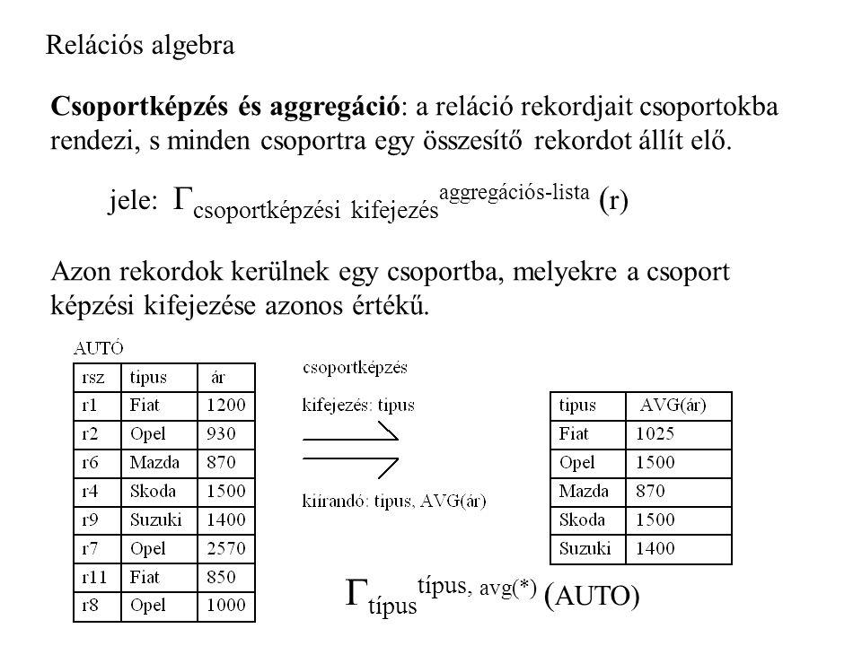 típustípus, avg(*) (AUTO)