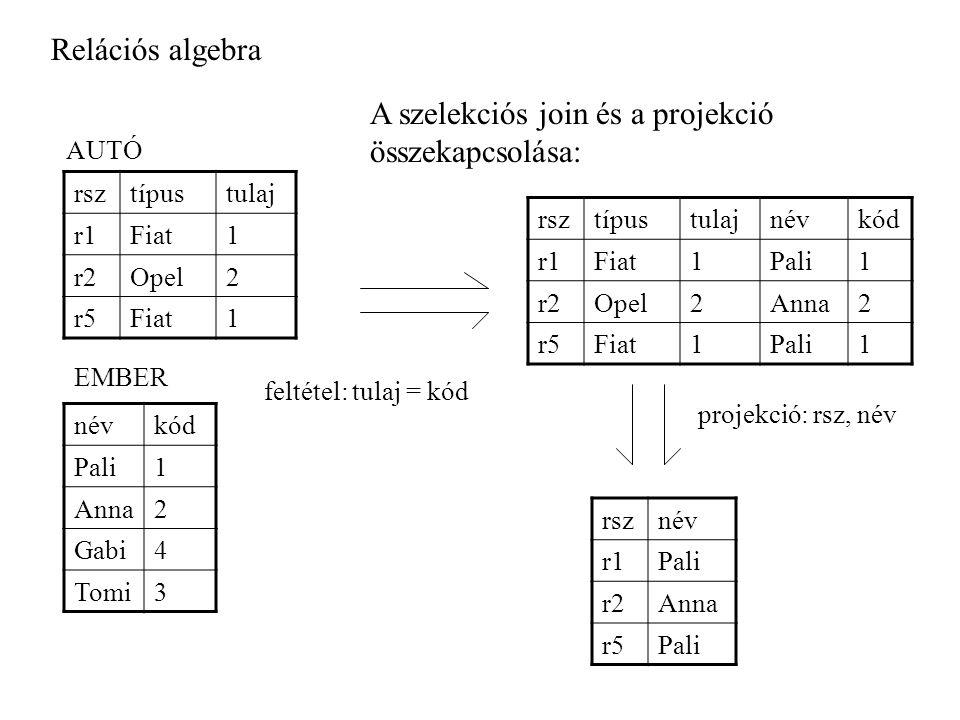 A szelekciós join és a projekció összekapcsolása: