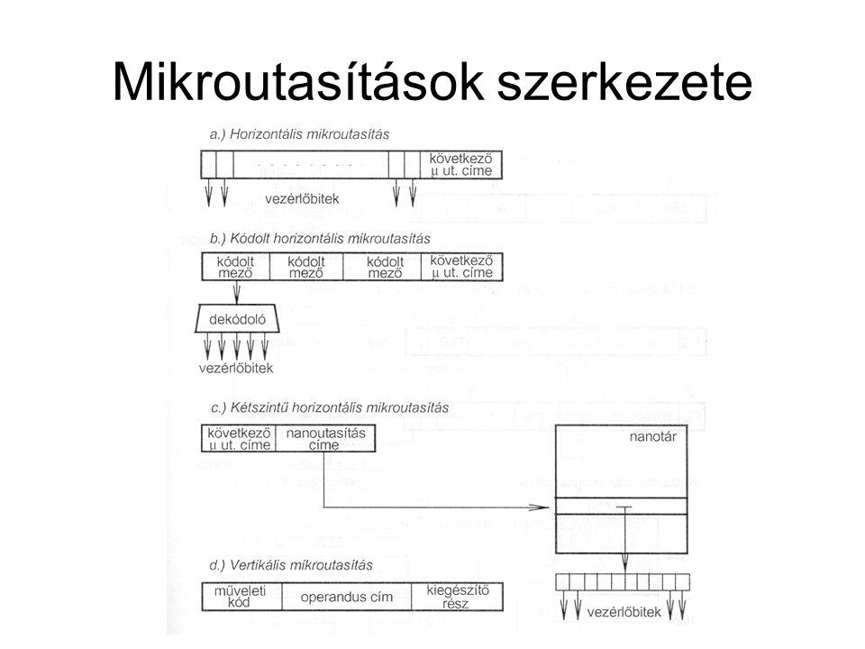 Mikroutasítások szerkezete