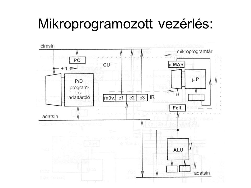 Mikroprogramozott vezérlés:
