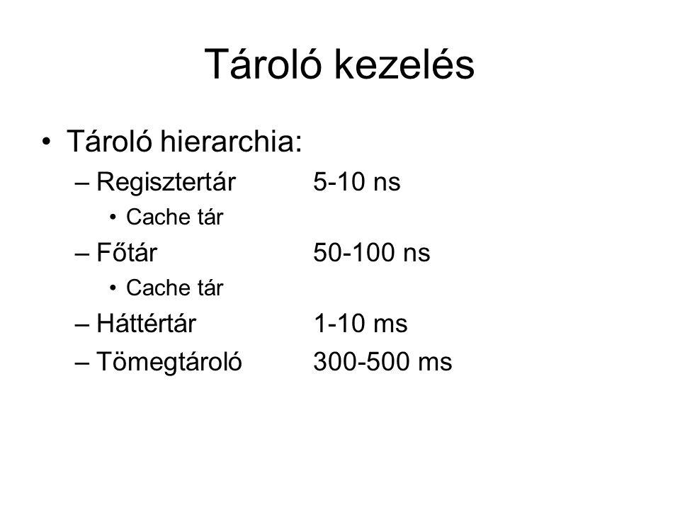 Tároló kezelés Tároló hierarchia: Regisztertár 5-10 ns Főtár 50-100 ns