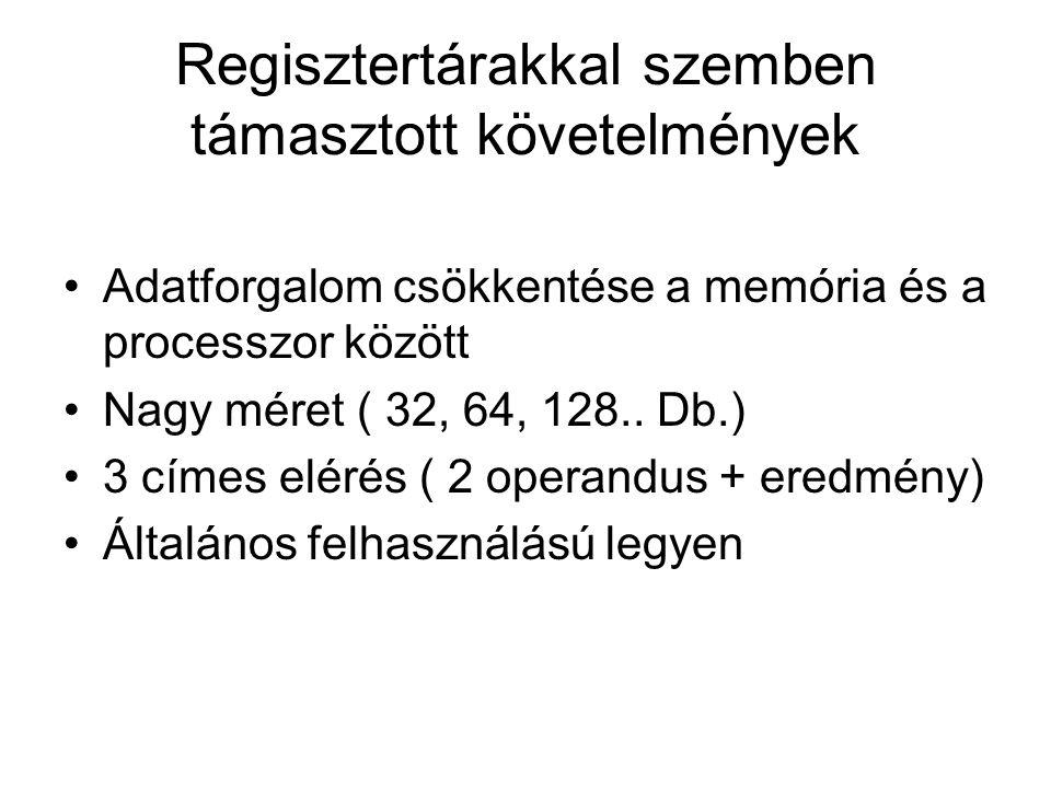 Regisztertárakkal szemben támasztott követelmények