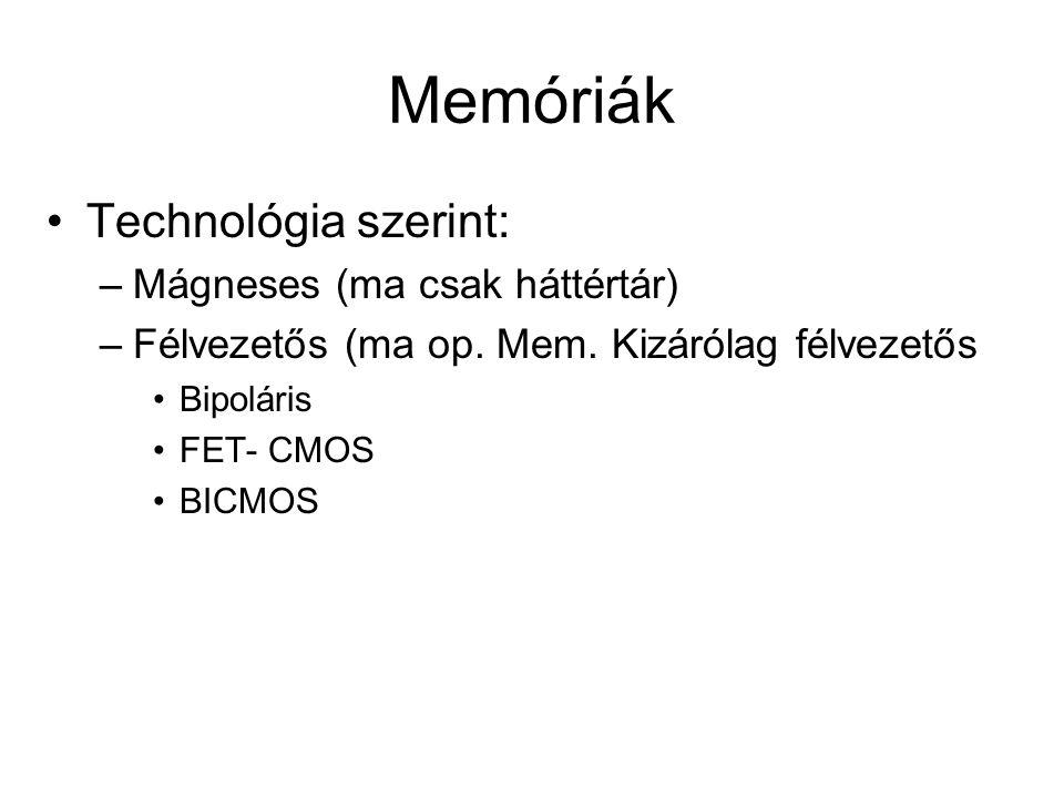Memóriák Technológia szerint: Mágneses (ma csak háttértár)