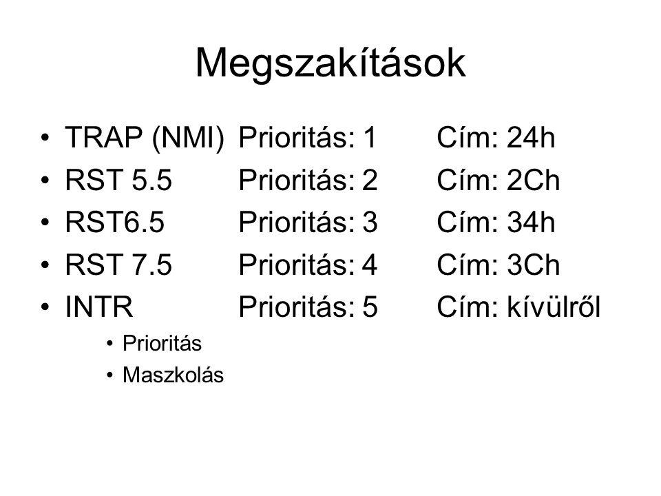 Megszakítások TRAP (NMI) Prioritás: 1 Cím: 24h
