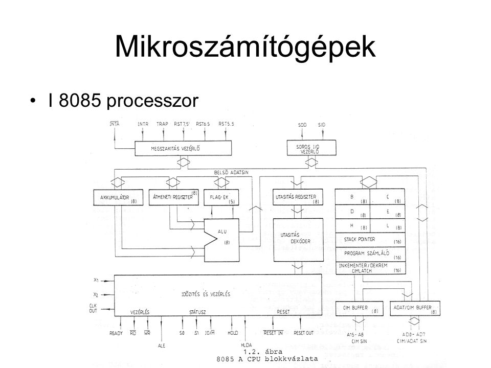 Mikroszámítógépek I 8085 processzor