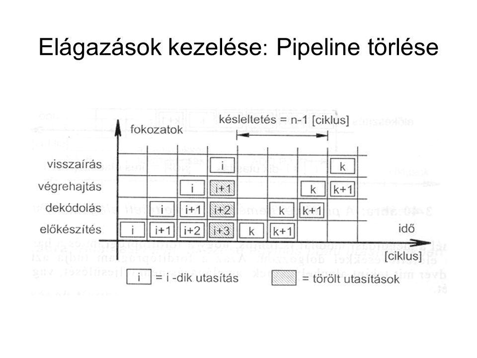 Elágazások kezelése: Pipeline törlése