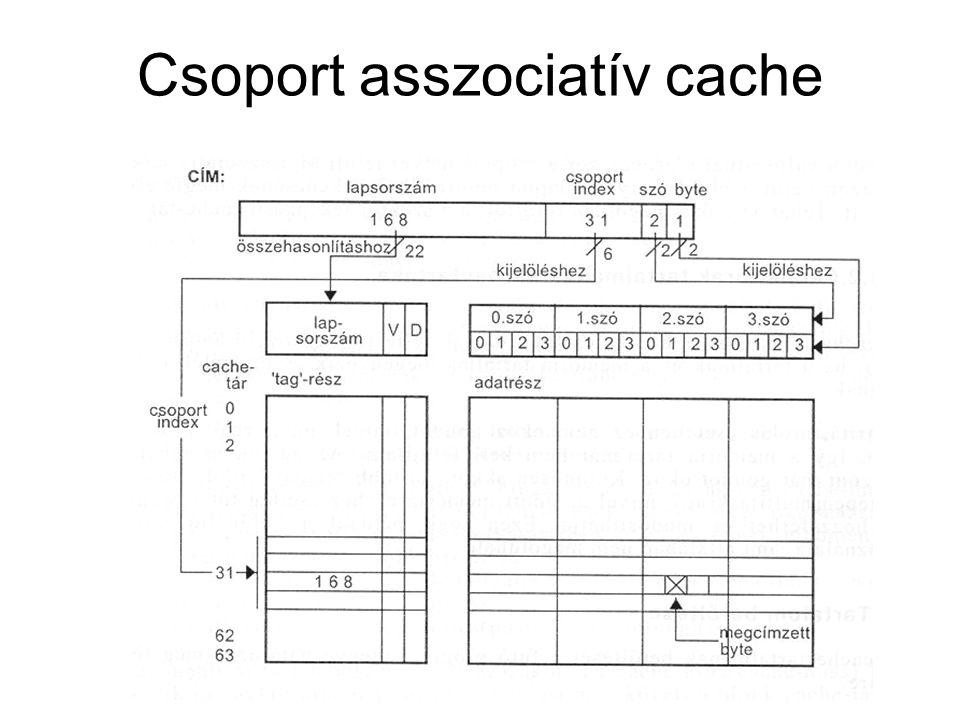Csoport asszociatív cache