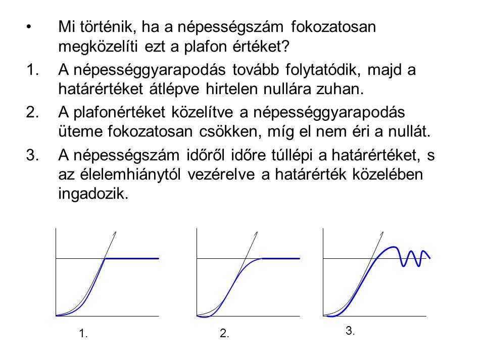 Mi történik, ha a népességszám fokozatosan megközelíti ezt a plafon értéket