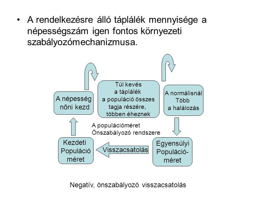 A rendelkezésre álló táplálék mennyisége a népességszám igen fontos környezeti szabályozómechanizmusa.