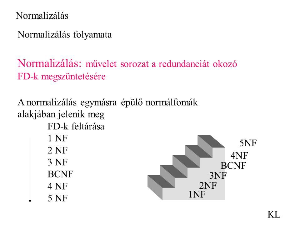 Normalizálás: művelet sorozat a redundanciát okozó
