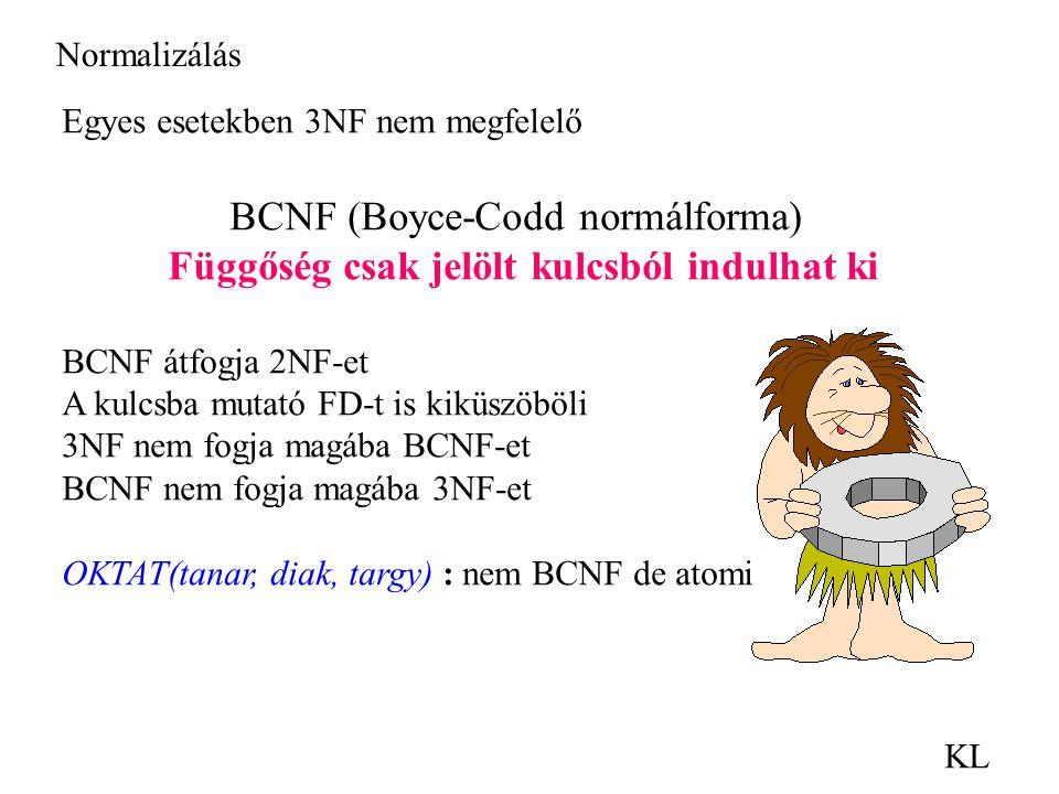 BCNF (Boyce-Codd normálforma)