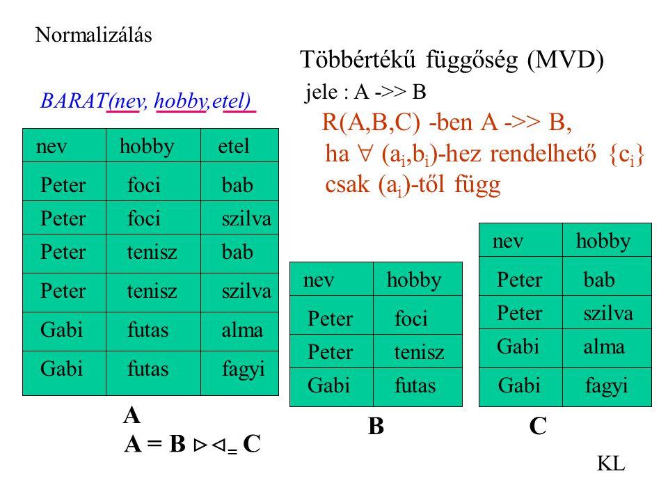Többértékű függőség (MVD) jele : A ->> B