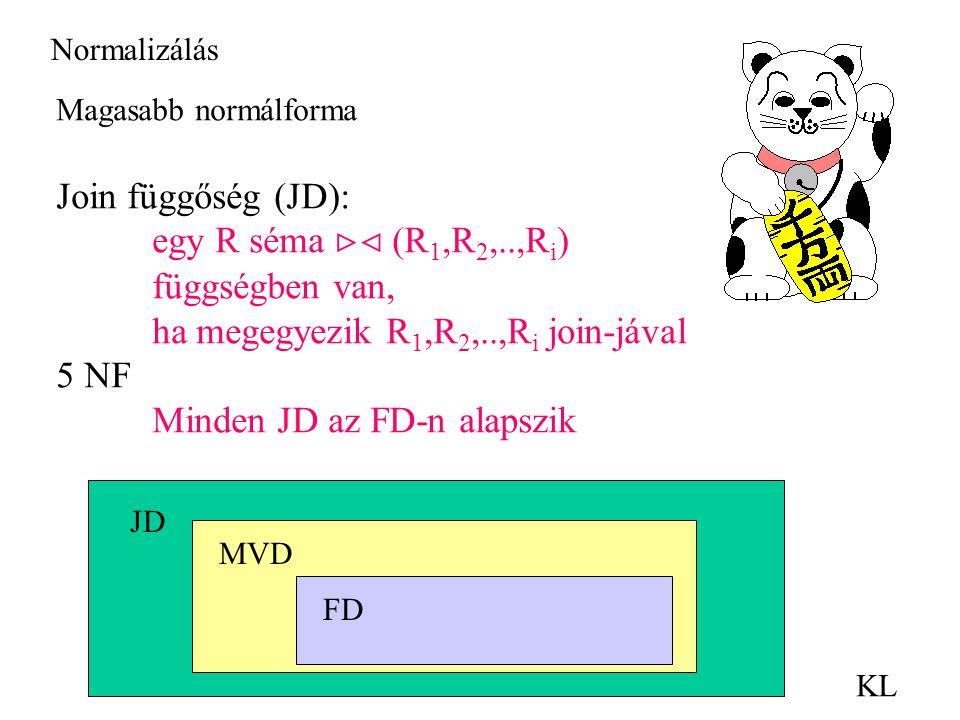 ha megegyezik R1,R2,..,Ri join-jával 5 NF Minden JD az FD-n alapszik