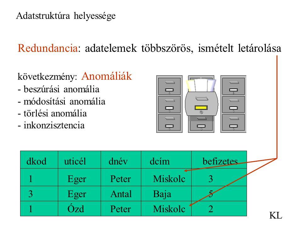 Redundancia: adatelemek többszörös, ismételt letárolása