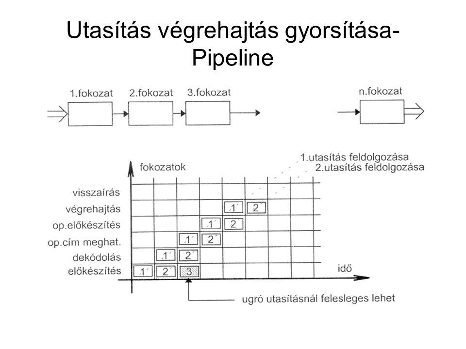 Utasítás végrehajtás gyorsítása- Pipeline