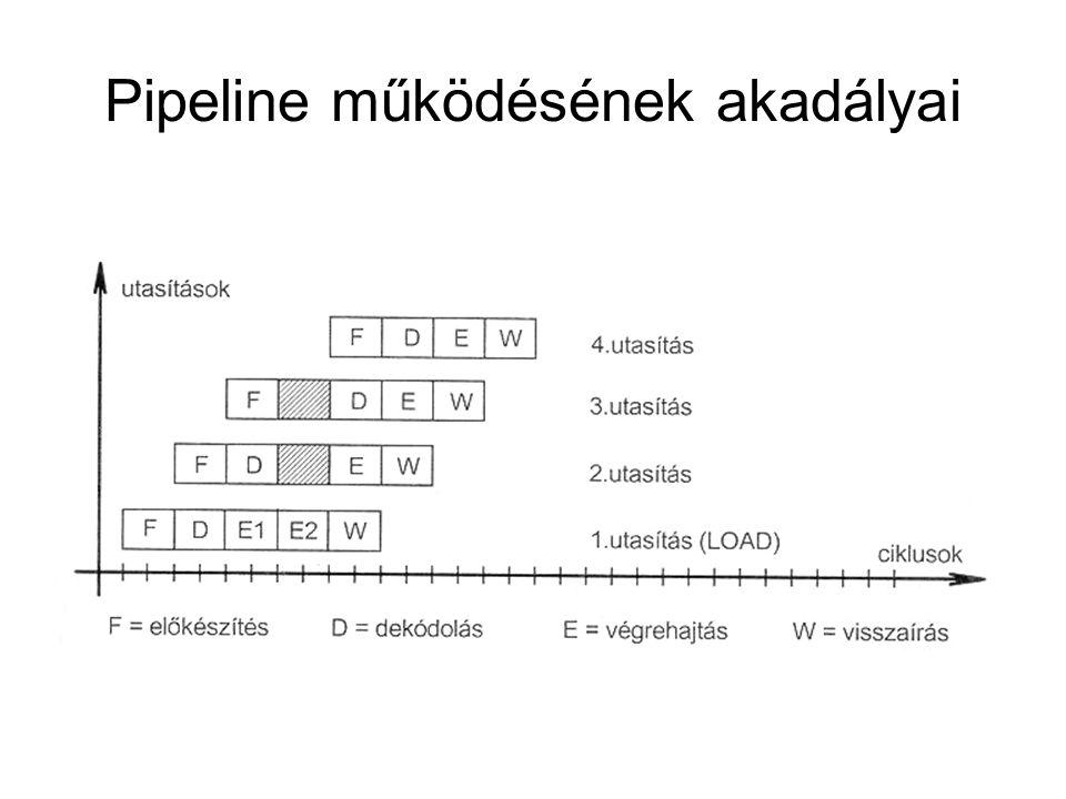 Pipeline működésének akadályai
