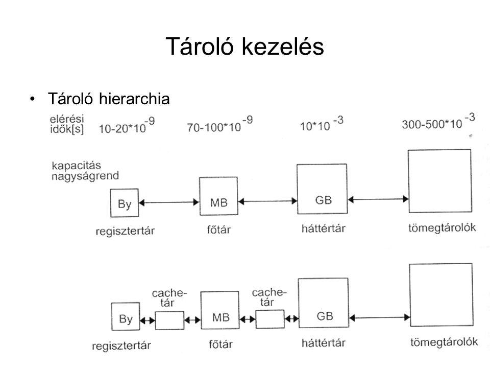 Tároló kezelés Tároló hierarchia