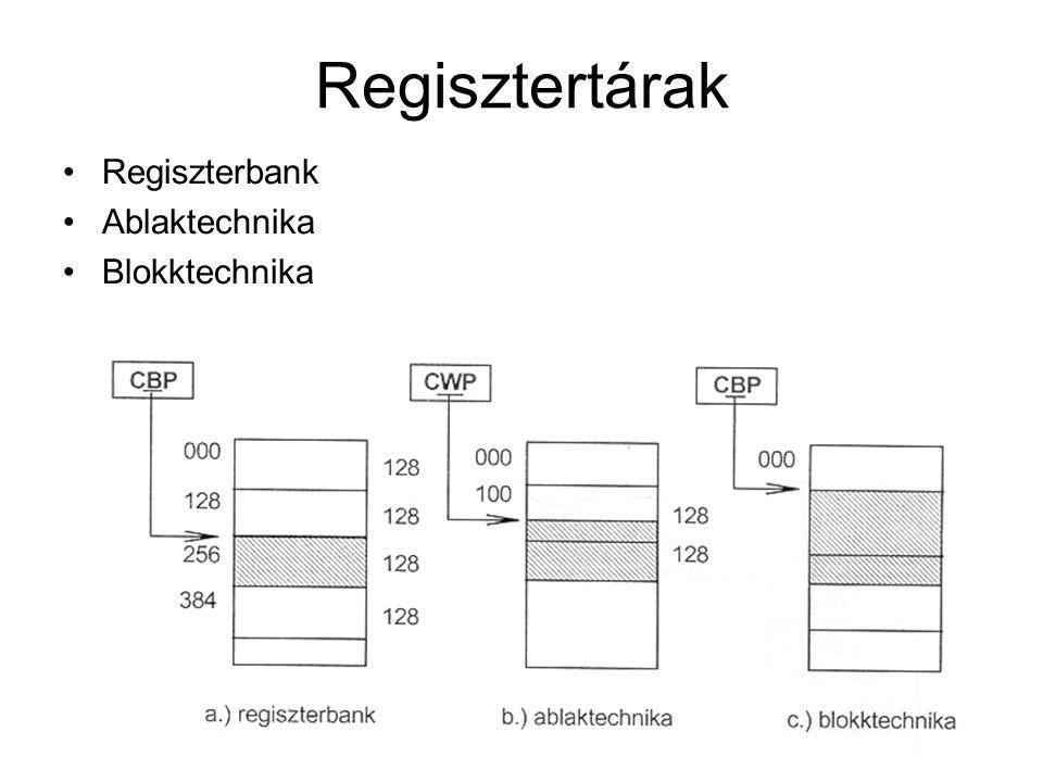 Regisztertárak Regiszterbank Ablaktechnika Blokktechnika