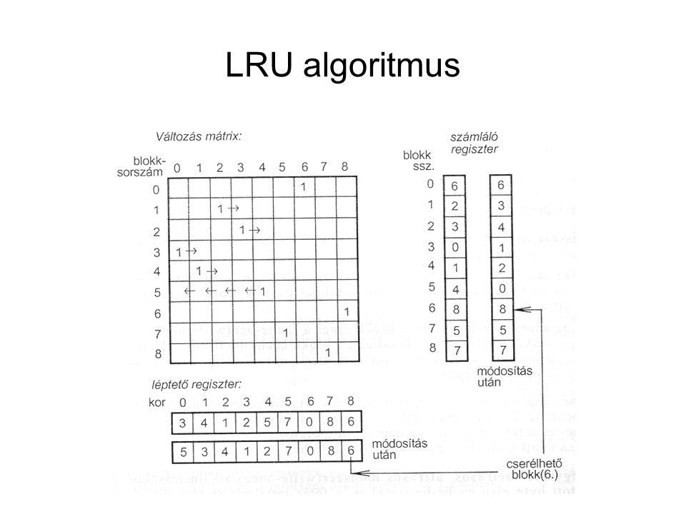 LRU algoritmus
