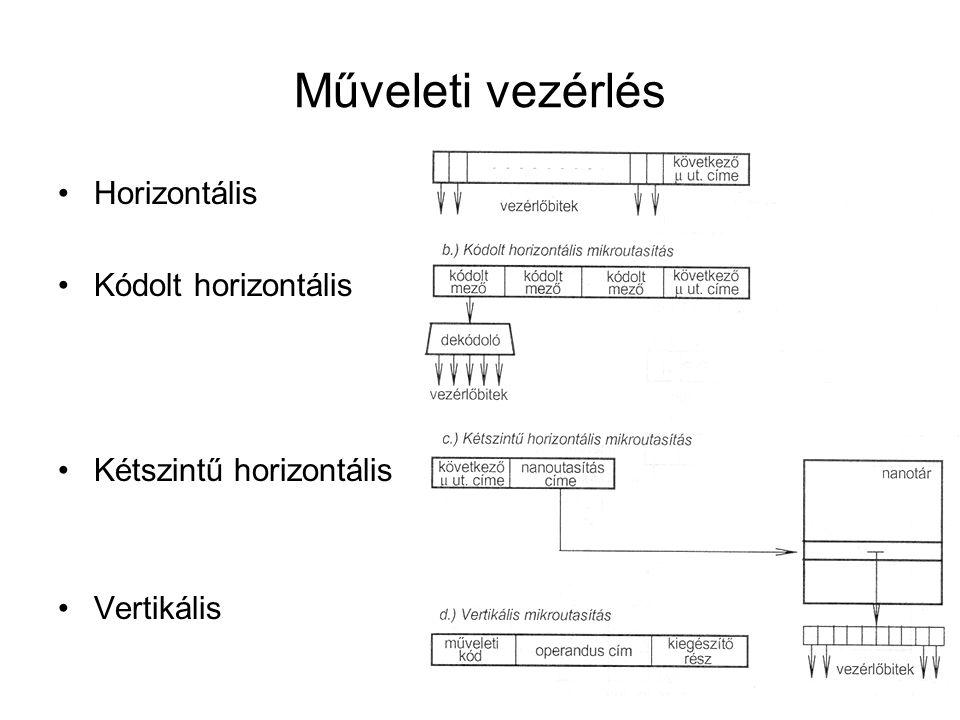 Műveleti vezérlés Horizontális Kódolt horizontális