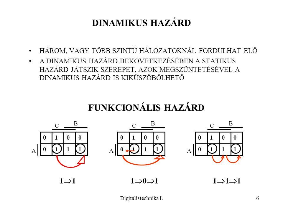 DINAMIKUS HAZÁRD FUNKCIONÁLIS HAZÁRD