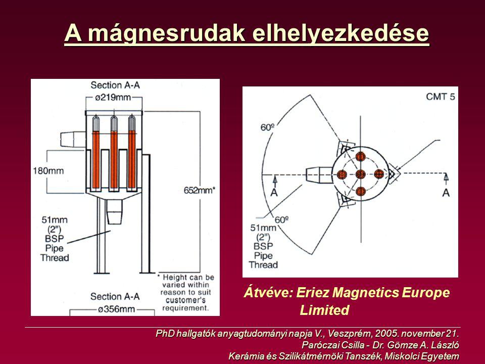 Átvéve: Eriez Magnetics Europe Limited