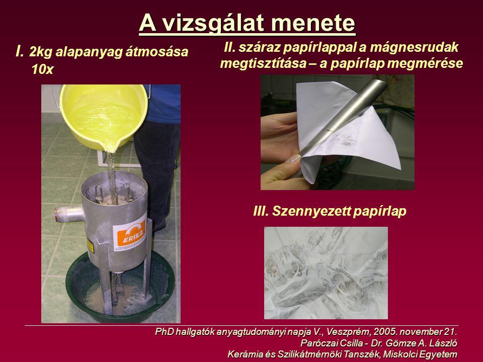 I. 2kg alapanyag átmosása 10x III. Szennyezett papírlap