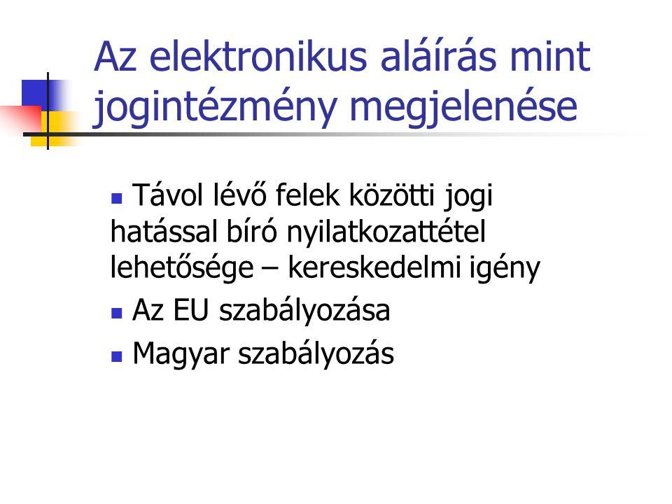 Az elektronikus aláírás mint jogintézmény megjelenése