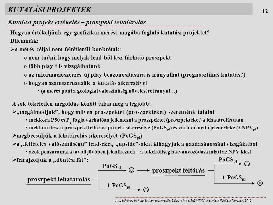 KUTATÁSI PROJEKTEK Kutatási projekt értékelés – proszpekt lehatárolás