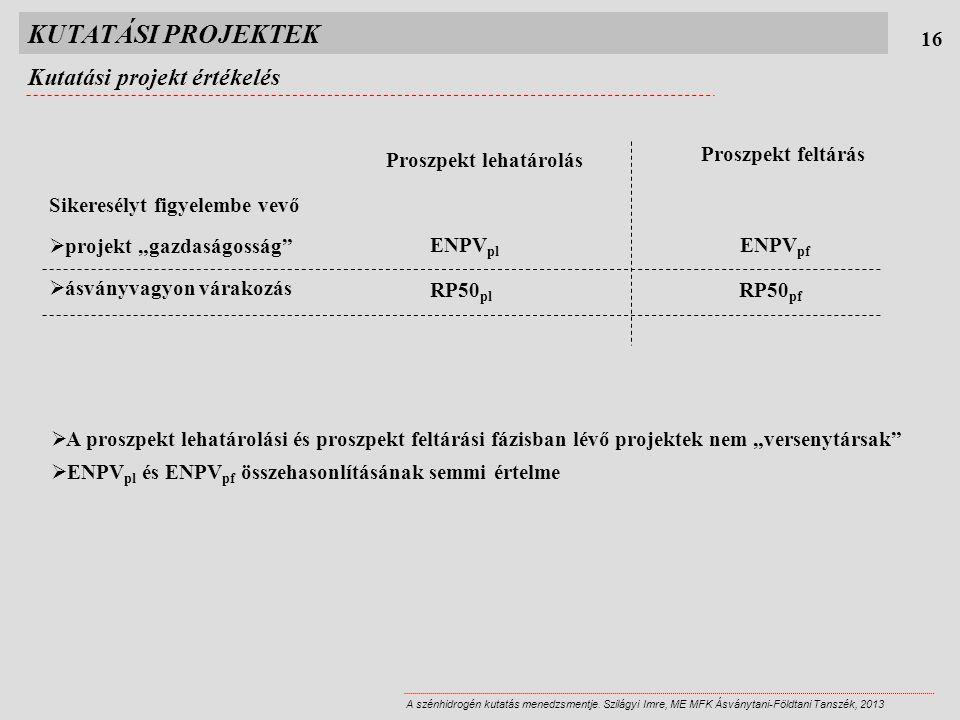 KUTATÁSI PROJEKTEK Kutatási projekt értékelés 16 Proszpekt lehatárolás