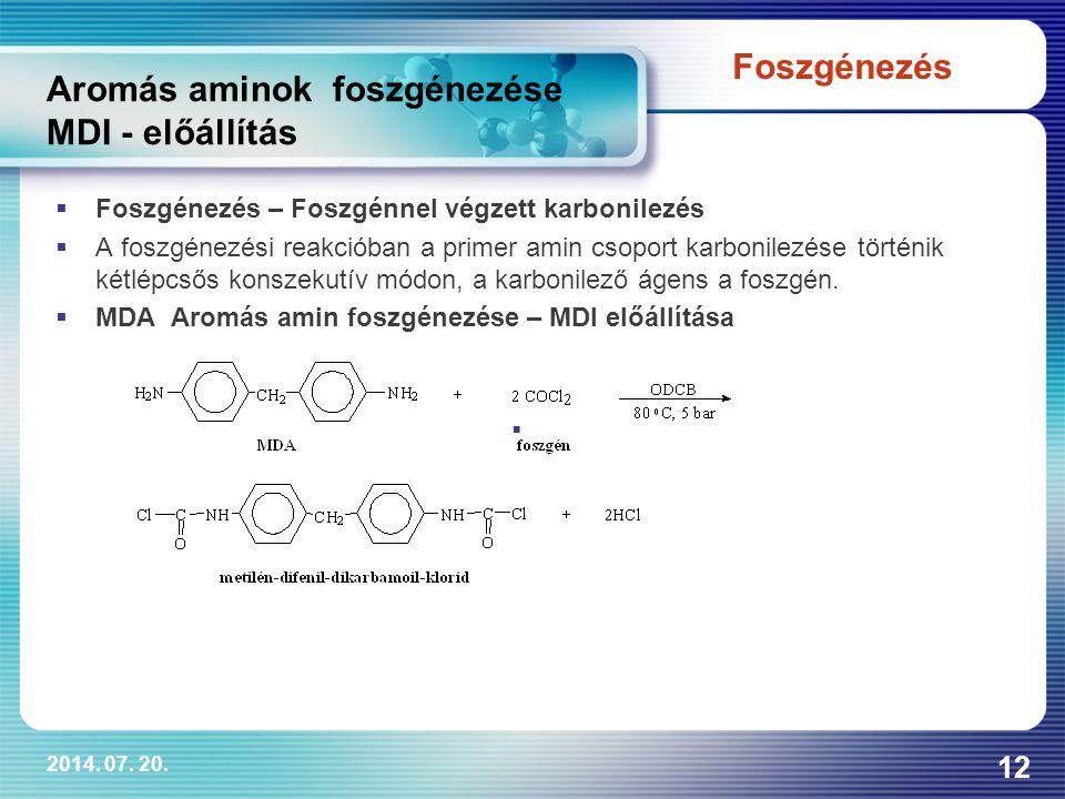 Aromás aminok foszgénezése MDI - előállítás