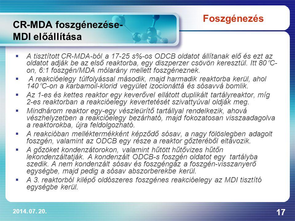 CR-MDA foszgénezése- MDI előállítása