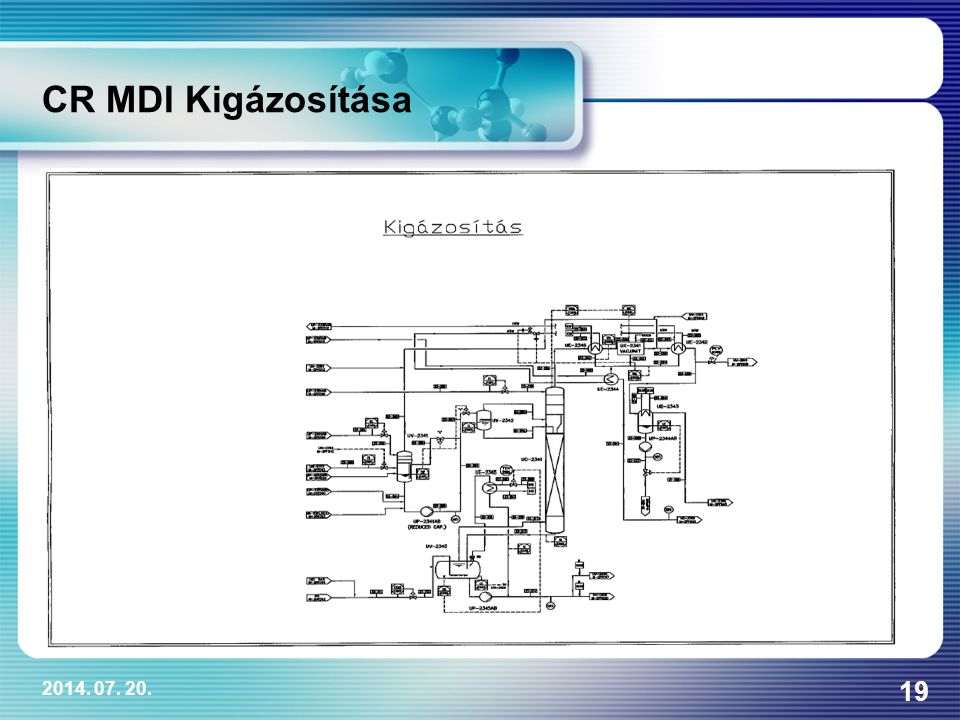 CR MDI Kigázosítása 2017.04.04.