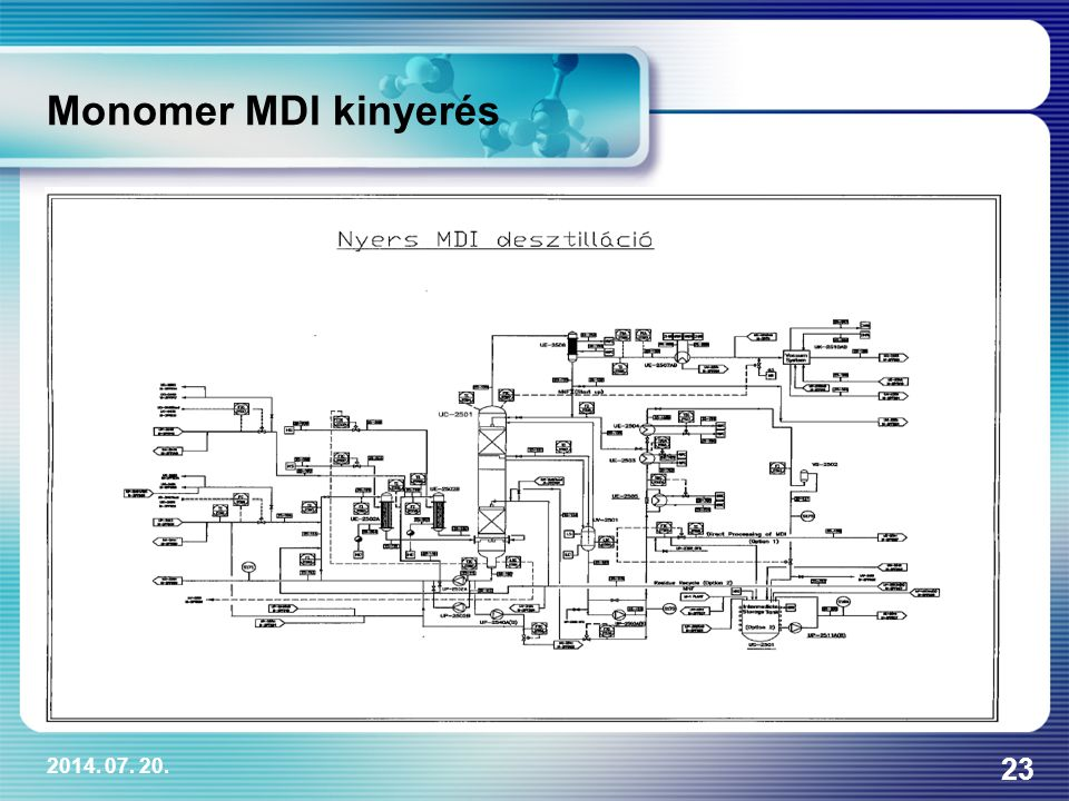 Monomer MDI kinyerés 2017.04.04.