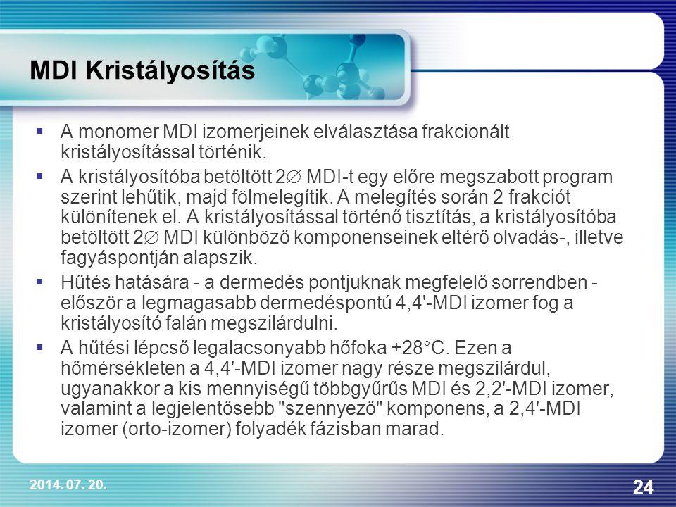 MDI Kristályosítás A monomer MDI izomerjeinek elválasztása frakcionált kristályosítással történik.
