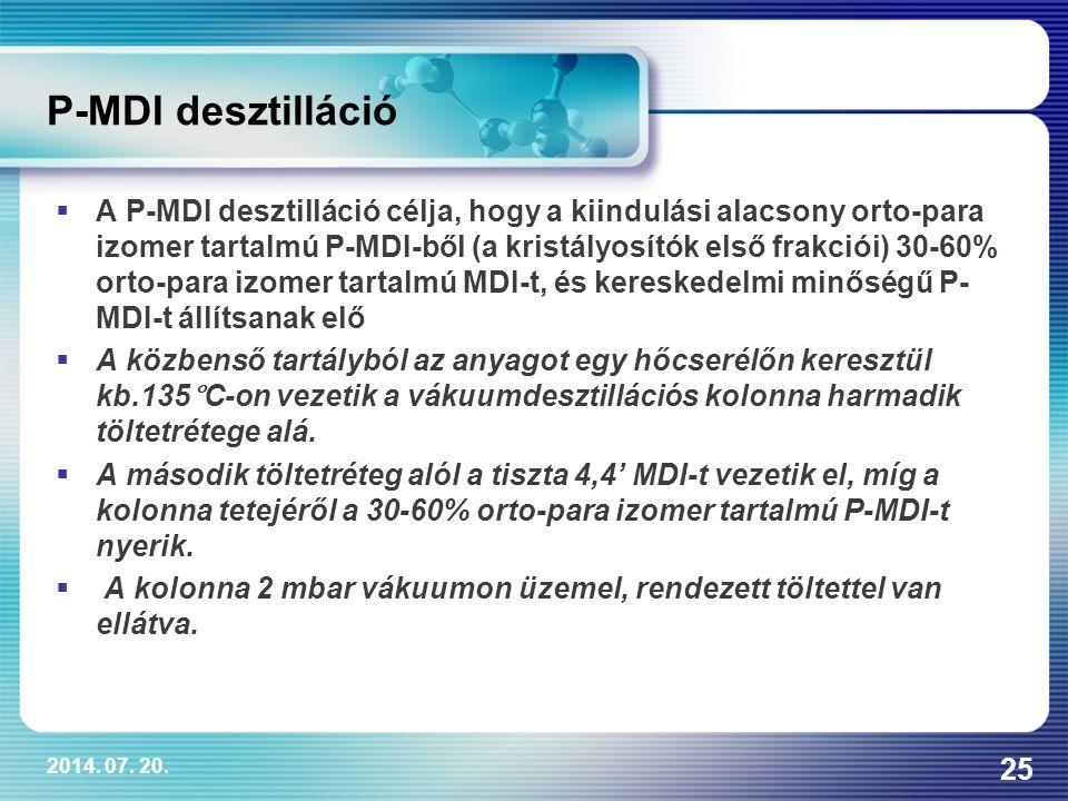 P-MDI desztilláció