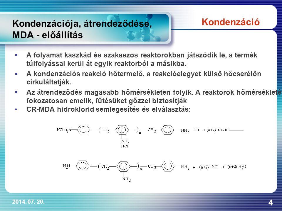 Kondenzációja, átrendeződése, MDA - előállítás