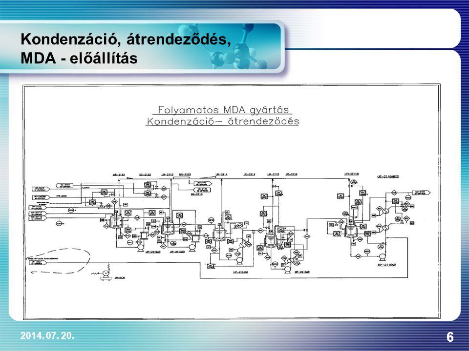 Kondenzáció, átrendeződés, MDA - előállítás
