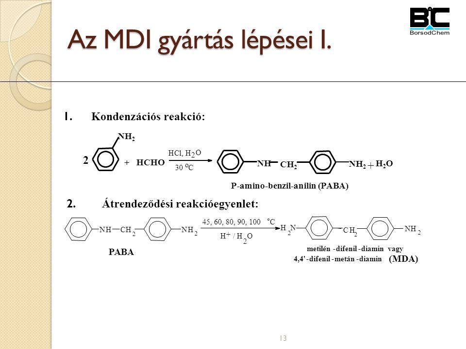 Az MDI gyártás lépései I.
