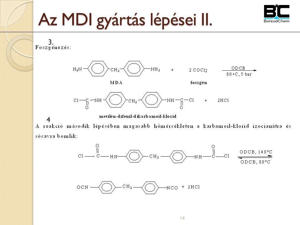 Az MDI gyártás lépései II.