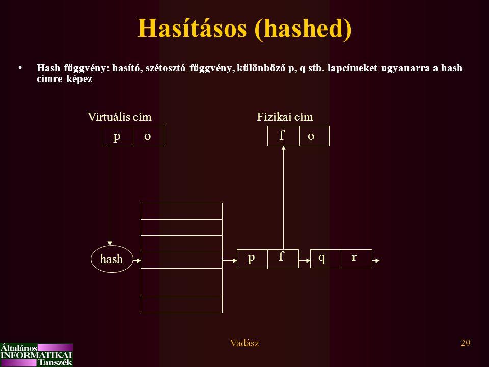 Hasításos (hashed) p o p f q r f o Virtuális cím Fizikai cím hash