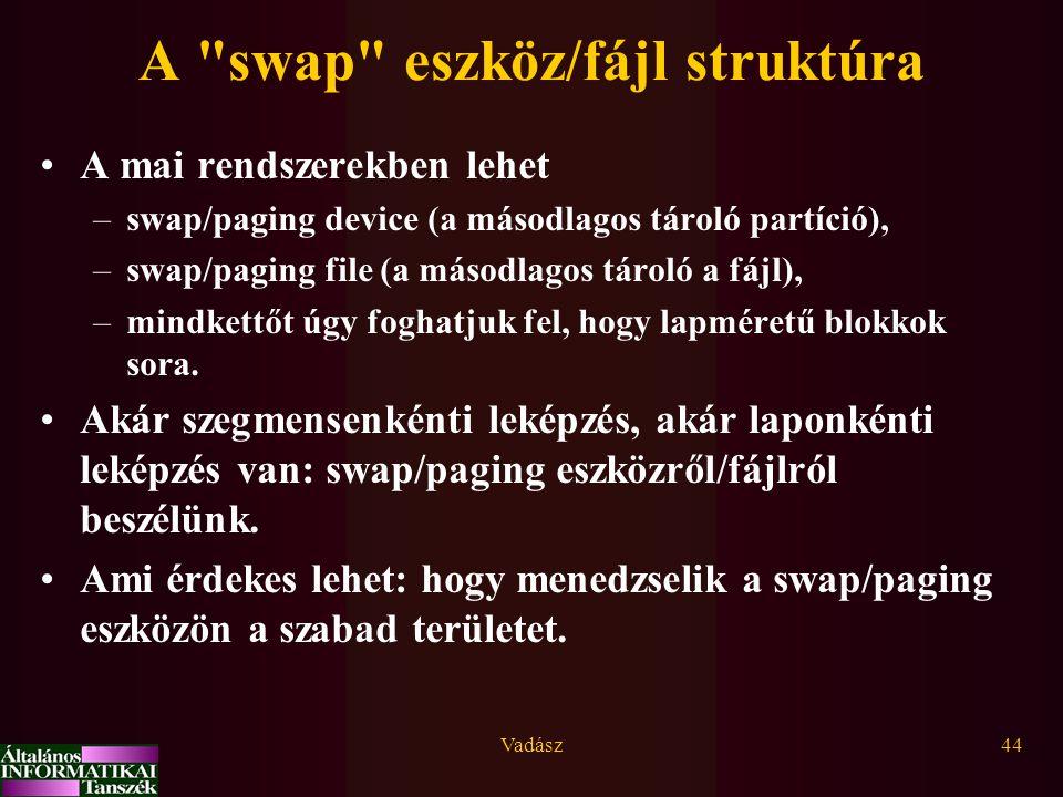A swap eszköz/fájl struktúra