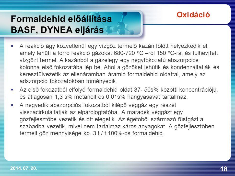 Formaldehid előállítása BASF, DYNEA eljárás