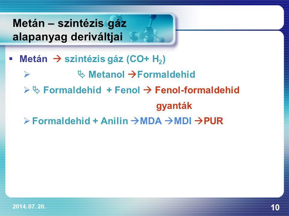 Metán – szintézis gáz alapanyag deriváltjai