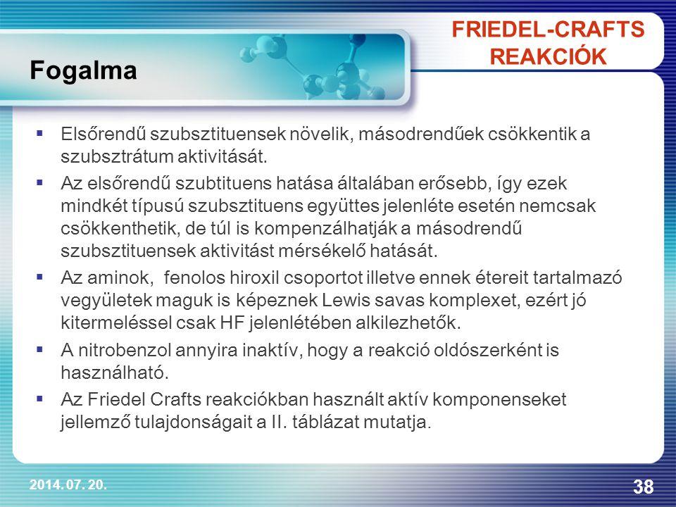 FRIEDEL-CRAFTS REAKCIÓK