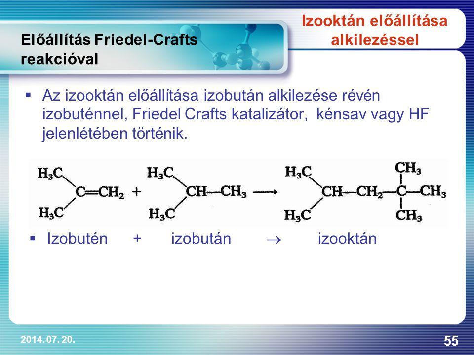 Előállítás Friedel-Crafts reakcióval