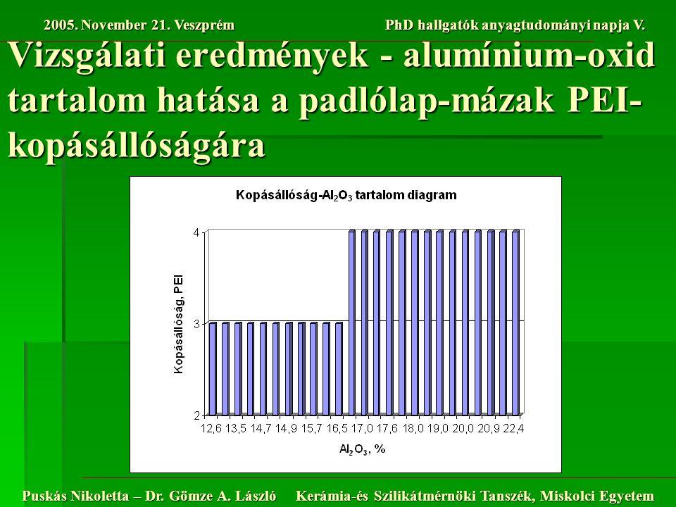 Vizsgálati eredmények - alumínium-oxid tartalom hatása a padlólap-mázak PEI-kopásállóságára